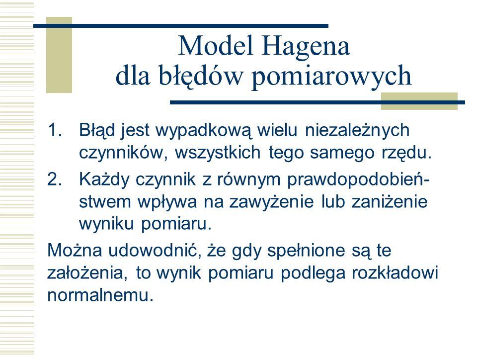 Model Hagena dla błędów pomiarowych 1.Błąd jest wypadkową wielu niezależnych czynników, wszystkich tego samego rzędu. 2.Każdy czynnik z równym prawdop