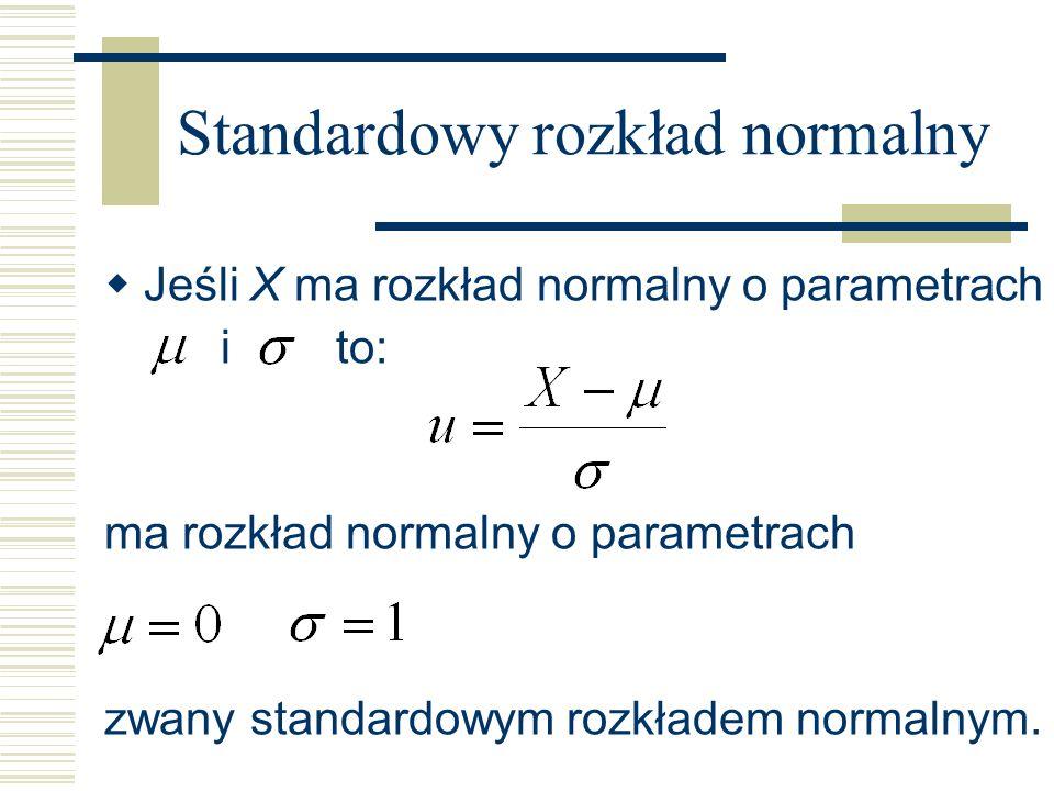 Standardowy rozkład normalny Jeśli X ma rozkład normalny o parametrach i to: ma rozkład normalny o parametrach zwany standardowym rozkładem normalnym.