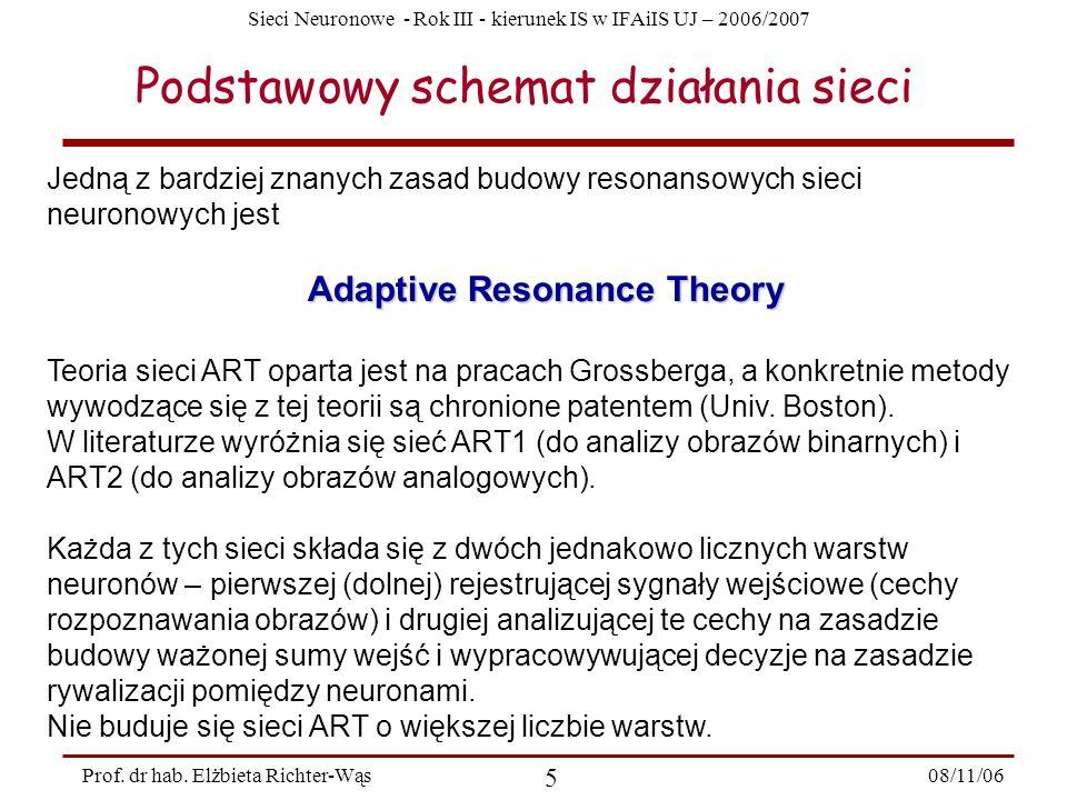 Sieci Neuronowe - Rok III - kierunek IS w IFAiIS UJ – 2006/2007 08/11/06 6 Prof.