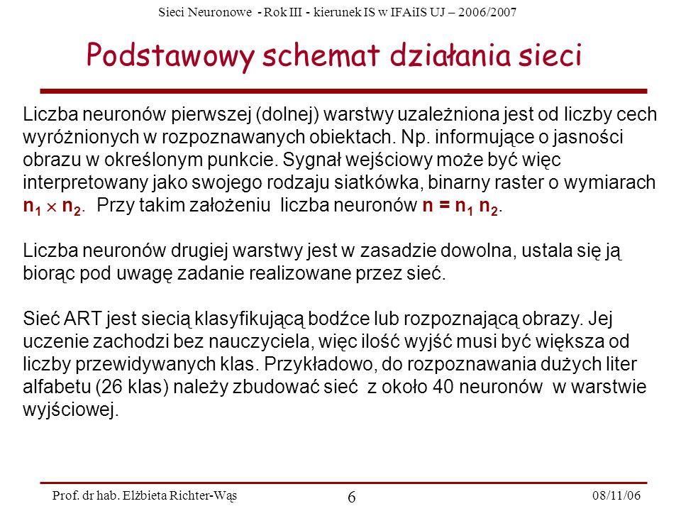 Sieci Neuronowe - Rok III - kierunek IS w IFAiIS UJ – 2006/2007 08/11/06 7 Prof.