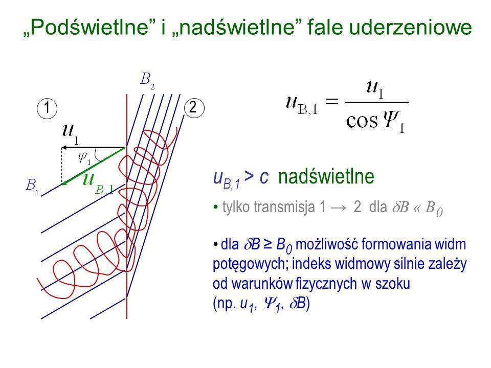 1 2 Podświetlne i nadświetlne fale uderzeniowe u B,1 > c nadświetlne tylko transmisja 1 2 dla B « B 0 dla B B 0 możliwość formowania widm potęgowych;