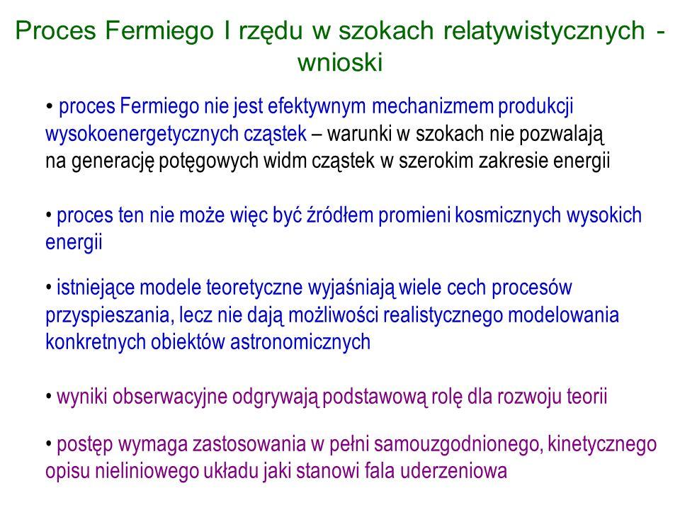 Proces Fermiego I rzędu w szokach relatywistycznych - wnioski proces Fermiego nie jest efektywnym mechanizmem produkcji wysokoenergetycznych cząstek –