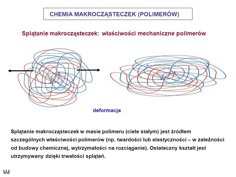 RODZAJE SPLĄTAŃ I POŁĄCZEŃ splot (fragment) węzeł hak zjawiska występujące w trakcie deformacji efekt elastyczny przemieszczenie efekt dysypatywny (lepki): poślizg łańcuchów UJ
