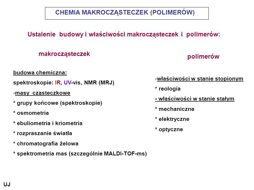 CHEMIA MAKROCZĄSTECZEK (POLIMERÓW) makrocząsteczek budowa chemiczna: spektroskopie: IR, UV-vis, NMR (MRJ) -masy cząsteczkowe * grupy końcowe (spektros