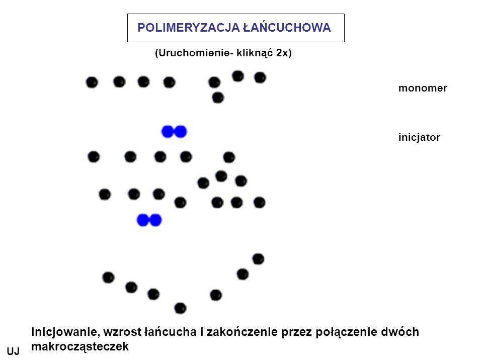 POLIMERYZACJA ŁAŃCUCHOWA monomer inicjator Inicjowanie, wzrost łańcucha i zakończenie przez połączenie dwóch makrocząsteczek (Uruchomienie- kliknąć 2x