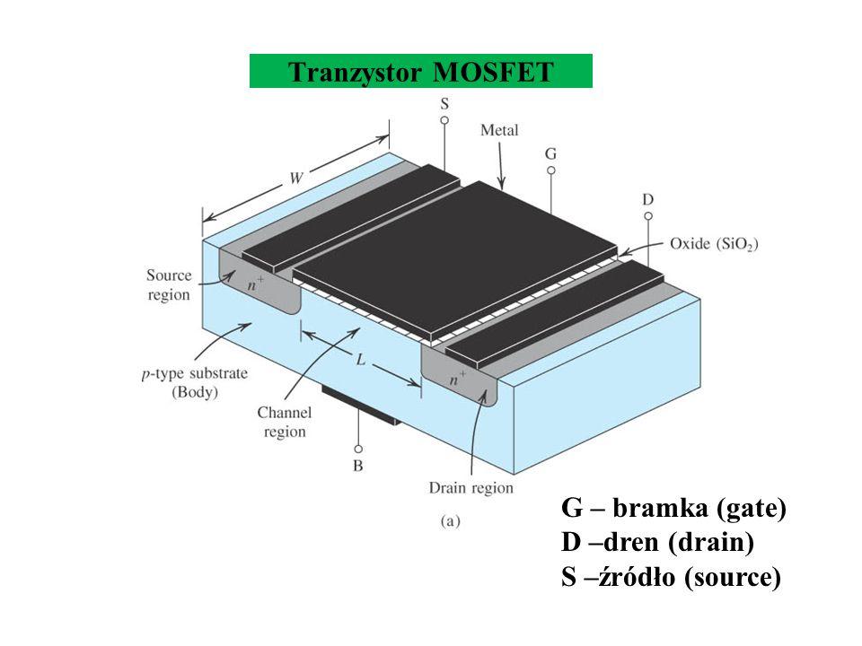 Tranzystor MOSFET
