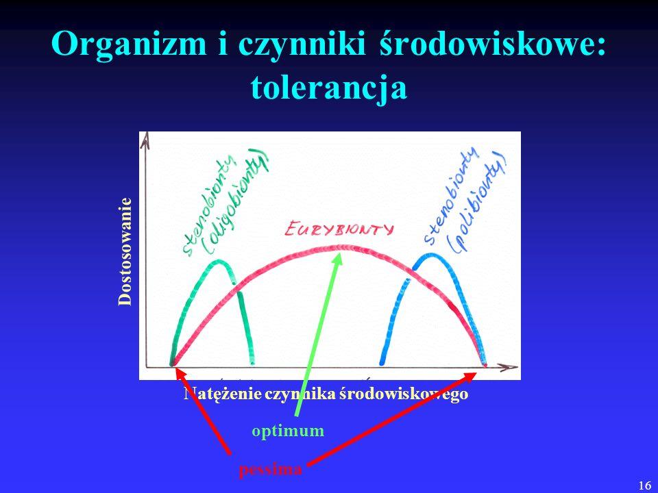 16 Organizm i czynniki środowiskowe: tolerancja Natężenie czynnika środowiskowego Dostosowanie optimum pessima