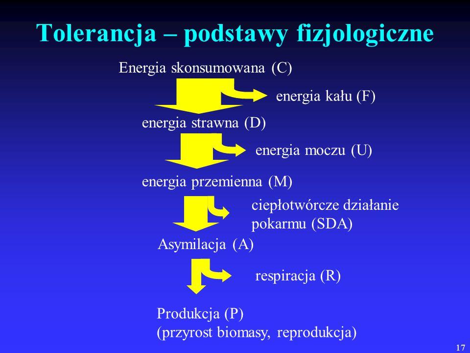 17 Tolerancja – podstawy fizjologiczne Asymilacja (A) Energia skonsumowana (C) energia kału (F) energia strawna (D) energia moczu (U) ciepłotwórcze dz