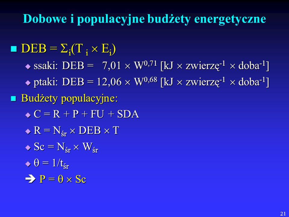 21 Dobowe i populacyjne budżety energetyczne DEB = i (T i E i ) DEB = i (T i E i ) ssaki: DEB = 7,01 W 0,71 [kJ zwierzę -1 doba -1 ] ssaki: DEB = 7,01
