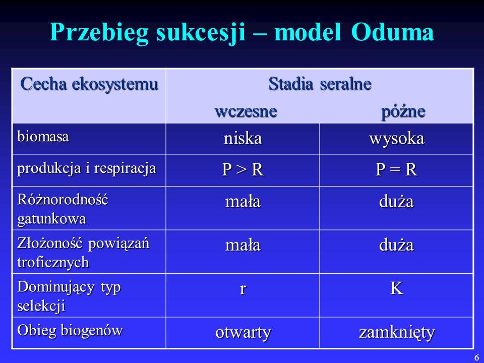 17 Tolerancja – podstawy fizjologiczne Asymilacja (A) Energia skonsumowana (C) energia kału (F) energia strawna (D) energia moczu (U) ciepłotwórcze działanie pokarmu (SDA) energia przemienna (M) Produkcja (P) (przyrost biomasy, reprodukcja) respiracja (R)