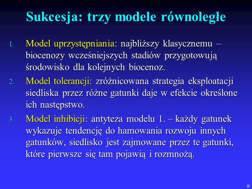 9 Sukcesja: trzy modele równoległe 1. Model uprzystępniania: najbliższy klasycznemu – biocenozy wcześniejszych stadiów przygotowują środowisko dla kol