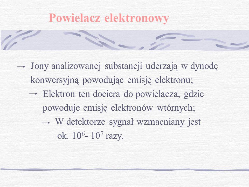Jony analizowanej substancji uderzają w dynodę konwersyjną powodując emisję elektronu; Elektron ten dociera do powielacza, gdzie powoduje emisję elekt
