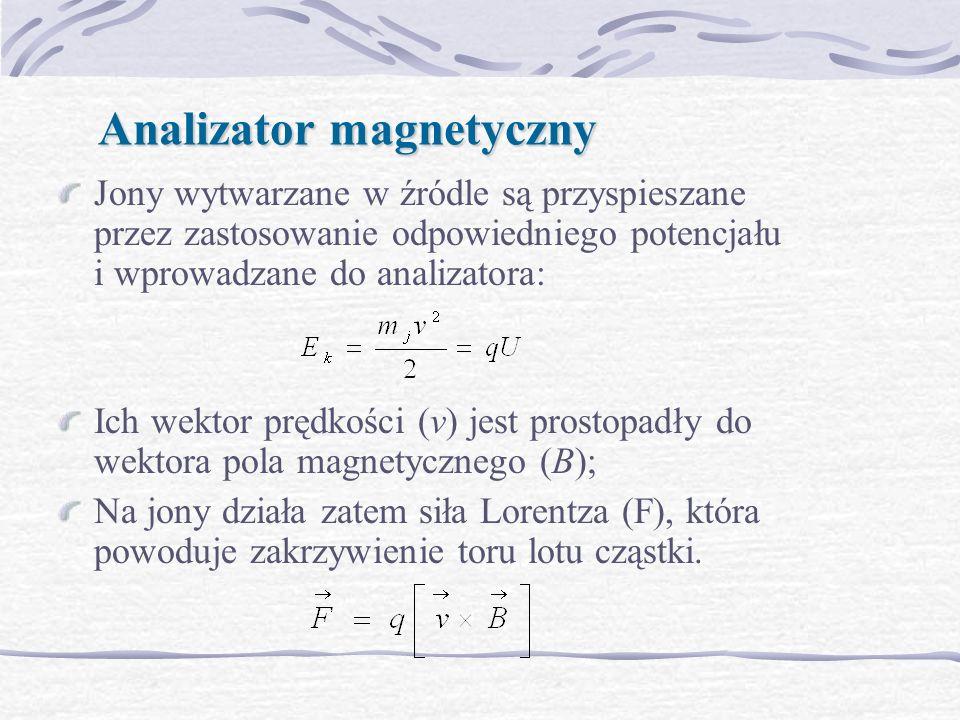 Jony wytwarzane w źródle są przyspieszane przez zastosowanie odpowiedniego potencjału i wprowadzane do analizatora: Ich wektor prędkości (v) jest pros