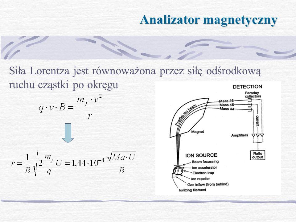 Analizator magnetyczny Siła Lorentza jest równoważona przez siłę odśrodkową ruchu cząstki po okręgu