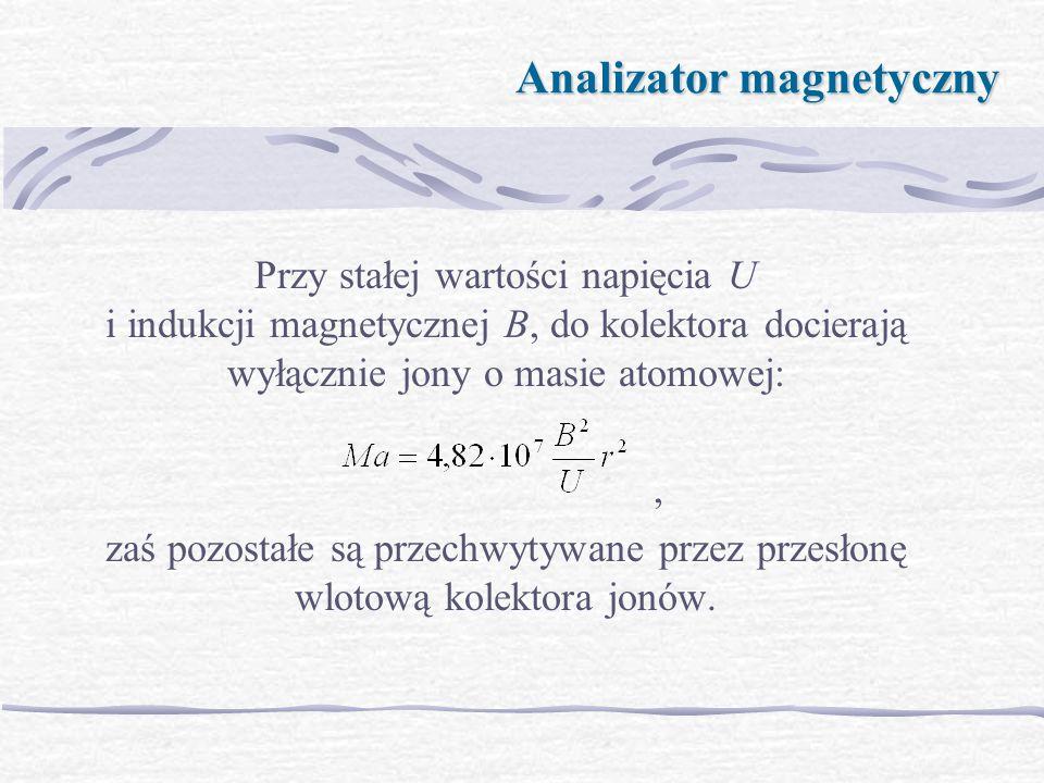 Analizator magnetyczny Przy stałej wartości napięcia U i indukcji magnetycznej B, do kolektora docierają wyłącznie jony o masie atomowej:, zaś pozosta