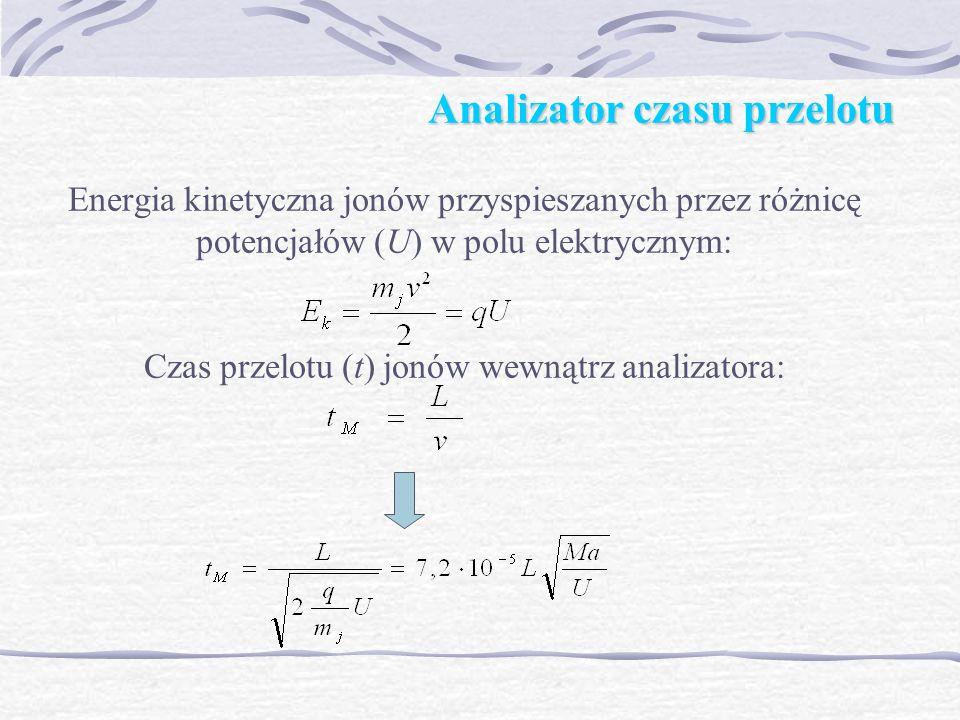 Analizator czasu przelotu Analizator czasu przelotu Energia kinetyczna jonów przyspieszanych przez różnicę potencjałów (U) w polu elektrycznym: Czas p