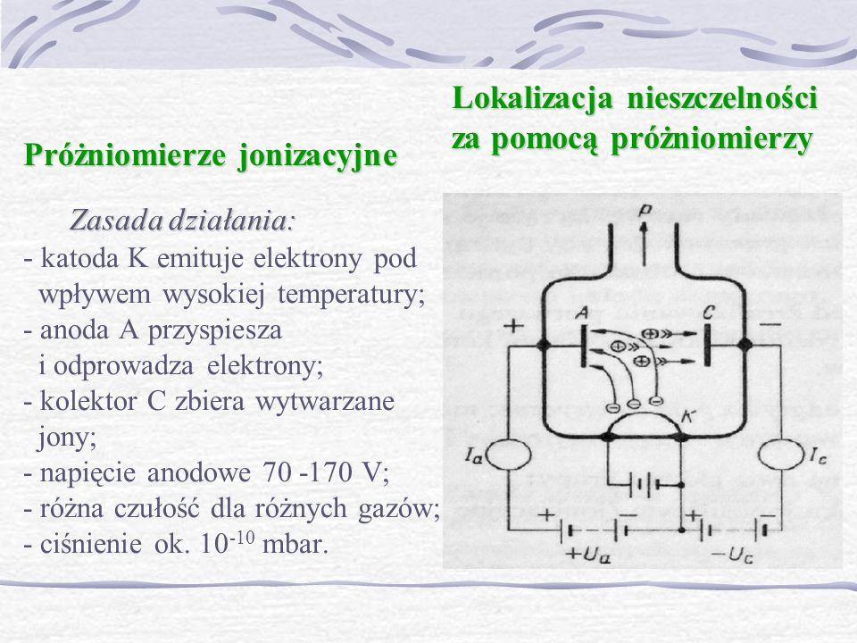 Zasada działania: Zasada działania: - katoda K emituje elektrony pod wpływem wysokiej temperatury; - anoda A przyspiesza i odprowadza elektrony; - kol