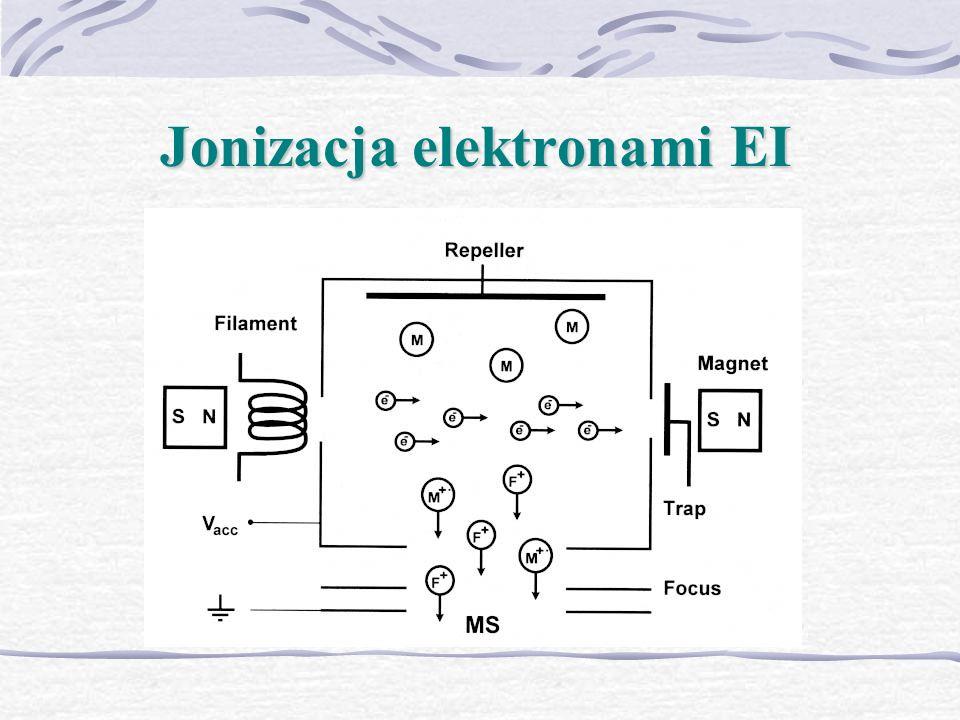 Z powłoki walencyjnej analizowanej cząsteczki zostaje wybity elektron przez elektrony emitowane przez katodę wolframową; Elektrony przyspieszane są w polu elektrycznym U (20-70eV) i w polu magnetycznym B; Analizowana substancja ulega jonizacji (ok.