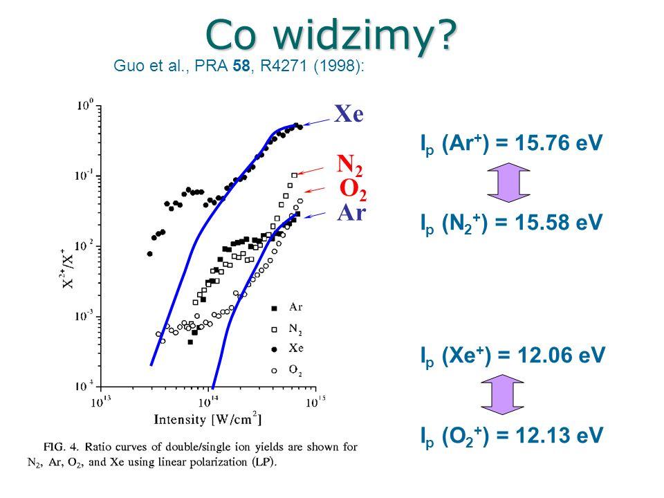Impuls 3fs, λ= 800nm, I=1.7*10 14 W/cm 2 Molekuła azotu d=1.094Å E=-0.3 Impuls 3fs, λ =800nm, I=1.7*10 14 W/cm 2 Molekuła tlenu d=1.207Å E=-0.3 Nachylenie molekuły względem osi polaryzacji θ=0 p 1 || p 2 || p 1 || p 2 ||Zasymulujmy