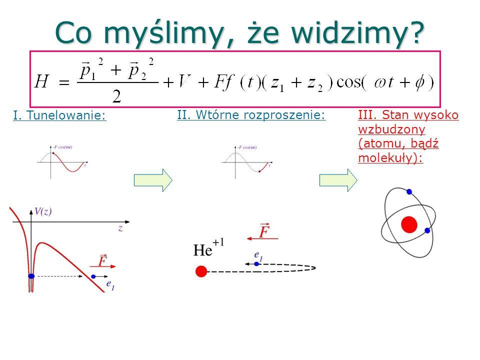 Z punktu widzenia klasycznej analizy nie powinno się obserwować w eksperymencie różnic między molekułami azotu i tlenu istotną rolę może odgrywać proces tworzenia się wysokowzbudzonego stanu molekuły (symetria orbitalu walencyjnego – bonding vs.