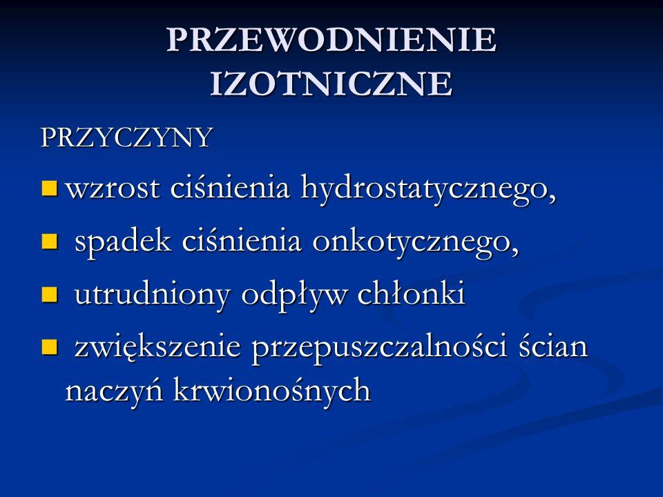 PRZEWODNIENIE IZOTNICZNE PRZYCZYNY wzrost ciśnienia hydrostatycznego, wzrost ciśnienia hydrostatycznego, spadek ciśnienia onkotycznego, spadek ciśnien