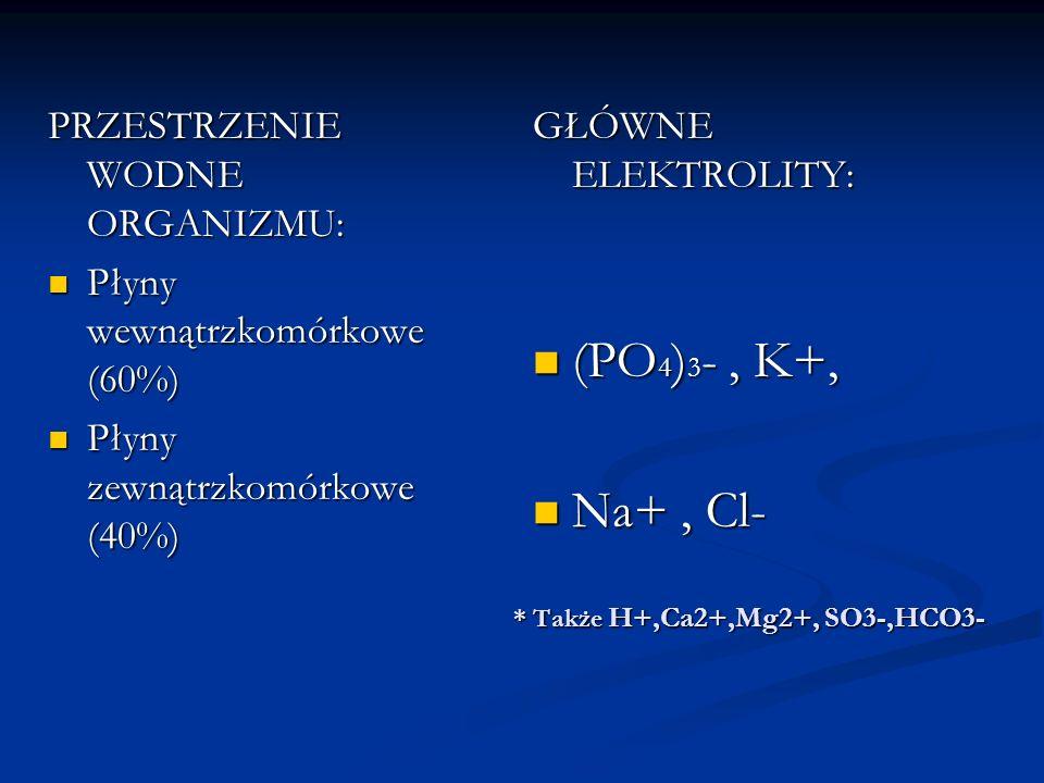 * Także H+,Ca2+,Mg2+, SO3-,HCO3- PRZESTRZENIE WODNE ORGANIZMU: Płyny wewnątrzkomórkowe (60%) Płyny wewnątrzkomórkowe (60%) Płyny zewnątrzkomórkowe (40