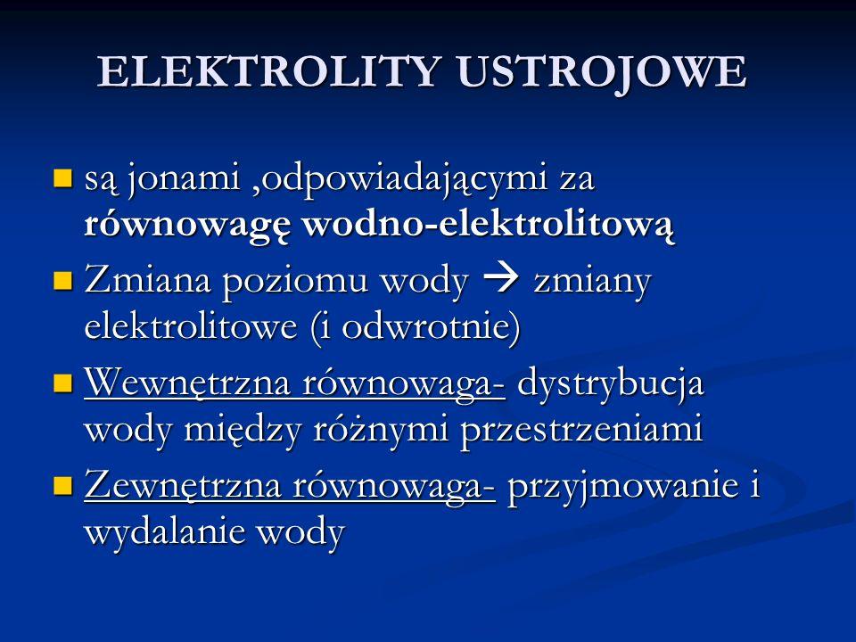 ELEKTROLITY USTROJOWE są jonami,odpowiadającymi za równowagę wodno-elektrolitową są jonami,odpowiadającymi za równowagę wodno-elektrolitową Zmiana poz