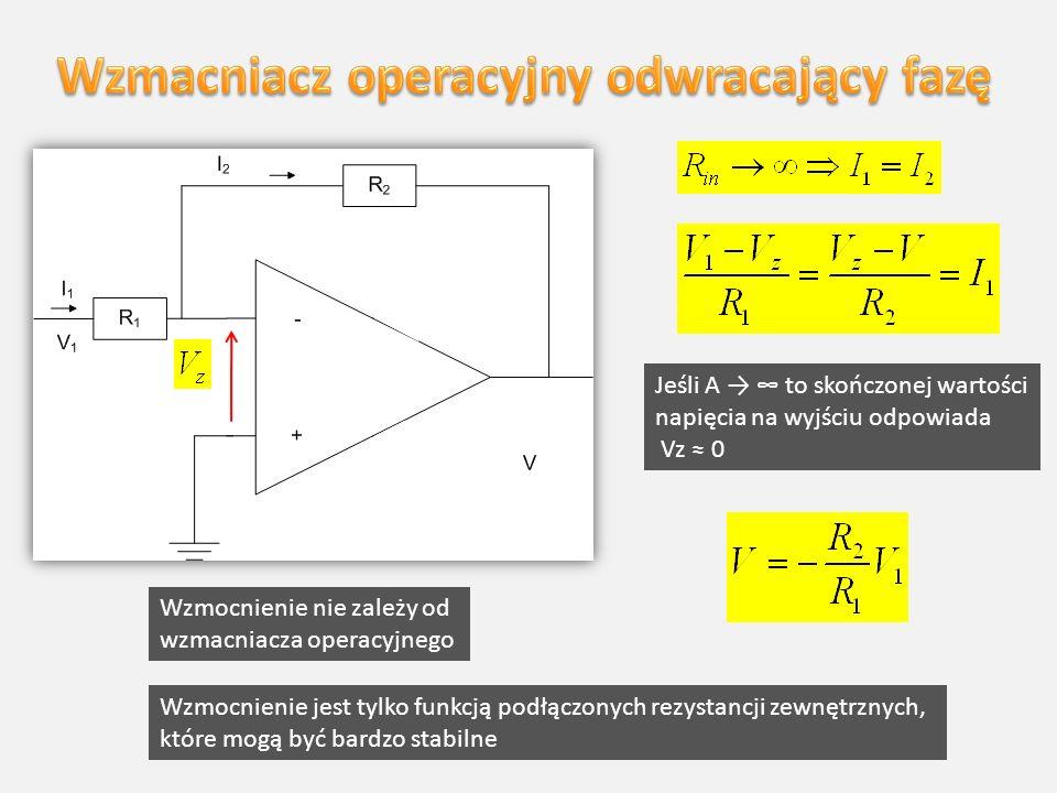Jeśli A to skończonej wartości napięcia na wyjściu odpowiada Vz 0 Wzmocnienie nie zależy od wzmacniacza operacyjnego Wzmocnienie jest tylko funkcją po