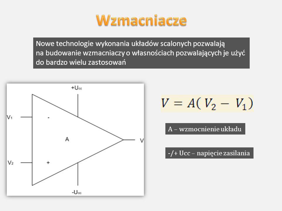 Własności idealnego wzmacniacza: 1.Nieskończenie duże wzmocnienie napięciowe A 2.Impedancja wejściowa nieskończenie duża 3.Impedancja wyjściowa jest 0 4.Dla V1 – V2 = 0 napięcie wyjściowe jest równe 0 5.Nieskończenie szerokie pasmo przenoszenia