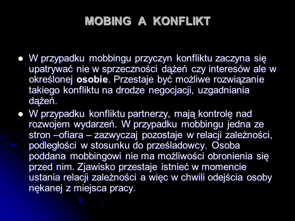 MOBING A KONFLIKT W przypadku mobbingu przyczyn konfliktu zaczyna się upatrywać nie w sprzeczności dążeń czy interesów ale w określonej osobie. Przest