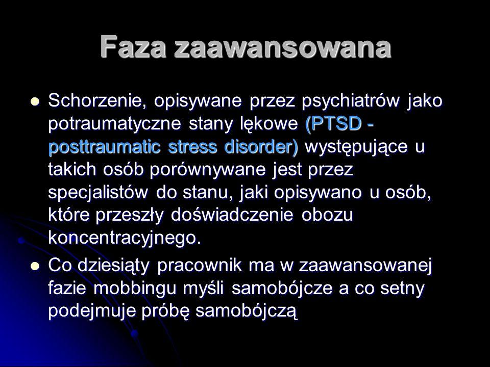 Faza zaawansowana Schorzenie, opisywane przez psychiatrów jako potraumatyczne stany lękowe (PTSD - posttraumatic stress disorder) występujące u takich