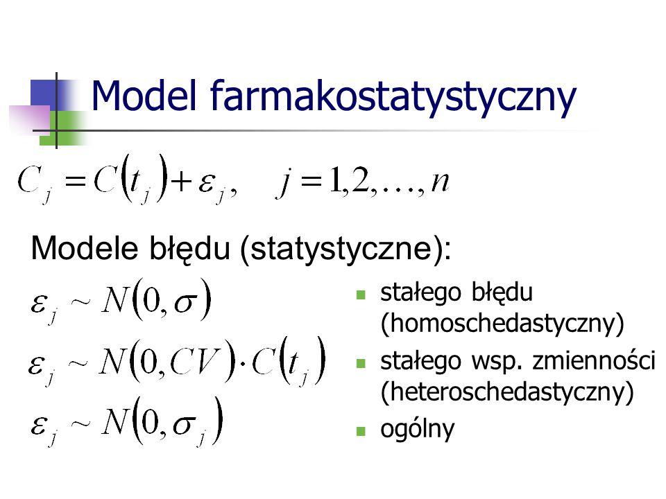 Model farmakostatystyczny stałego błędu (homoschedastyczny) stałego wsp. zmienności (heteroschedastyczny) ogólny Modele błędu (statystyczne):