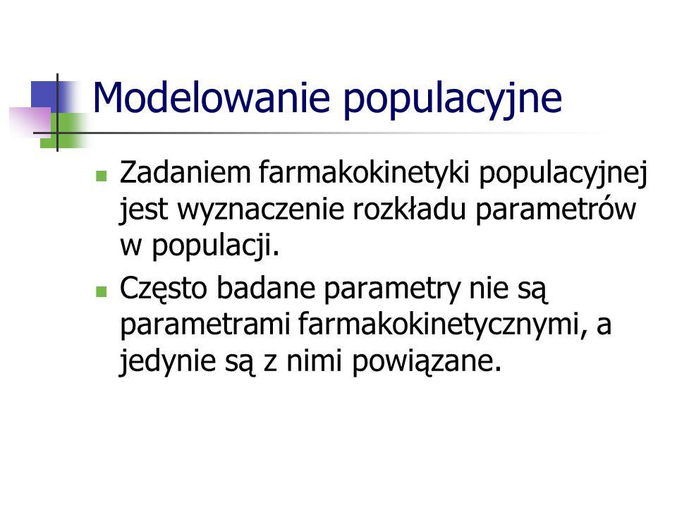 Modelowanie populacyjne Zadaniem farmakokinetyki populacyjnej jest wyznaczenie rozkładu parametrów w populacji. Często badane parametry nie są paramet
