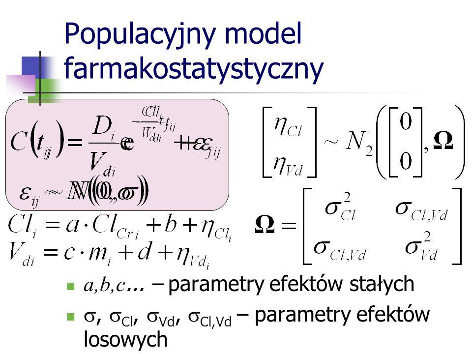 Populacyjny model farmakostatystyczny a,b,c... – parametry efektów stałych, Cl, Vd, Cl,Vd – parametry efektów losowych