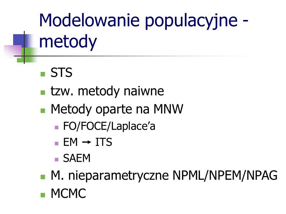 Modelowanie populacyjne - metody STS tzw. metody naiwne Metody oparte na MNW FO/FOCE/Laplacea EM ITS SAEM M. nieparametryczne NPML/NPEM/NPAG MCMC