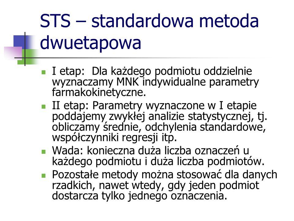 STS – standardowa metoda dwuetapowa I etap: Dla każdego podmiotu oddzielnie wyznaczamy MNK indywidualne parametry farmakokinetyczne. II etap: Parametr