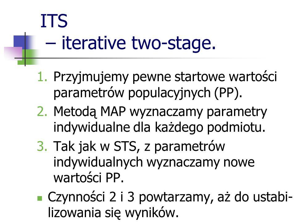 ITS – iterative two-stage. 1.Przyjmujemy pewne startowe wartości parametrów populacyjnych (PP). 2.Metodą MAP wyznaczamy parametry indywidualne dla każ