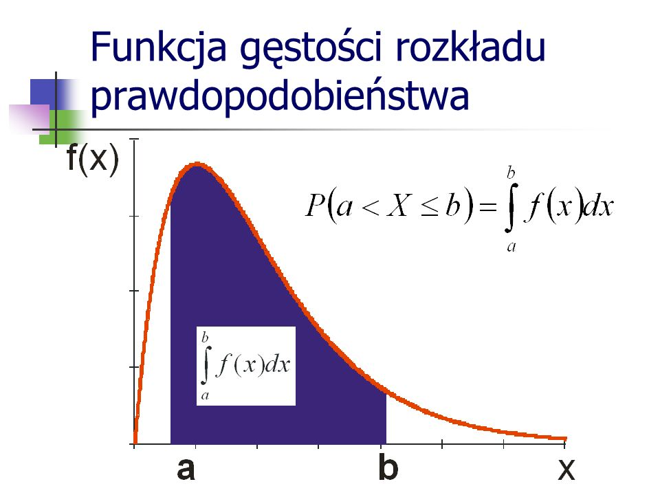 Rozkład normalny Parametry rozkładu: wartość oczekiwana odchylenie standardowe