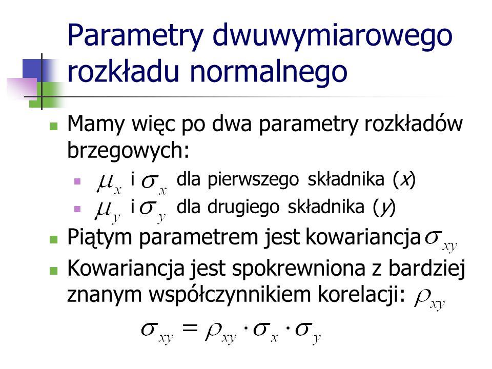 Parametry dwuwymiarowego rozkładu normalnego Mamy więc po dwa parametry rozkładów brzegowych: i dla pierwszego składnika (x) i dla drugiego składnika