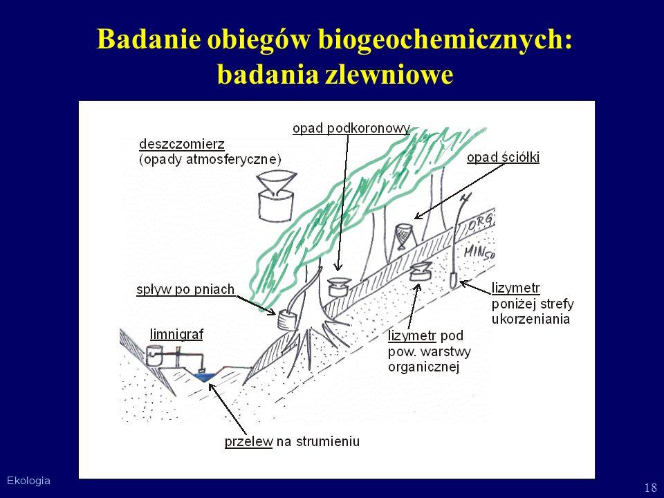 18 Ekologia Badanie obiegów biogeochemicznych: badania zlewniowe