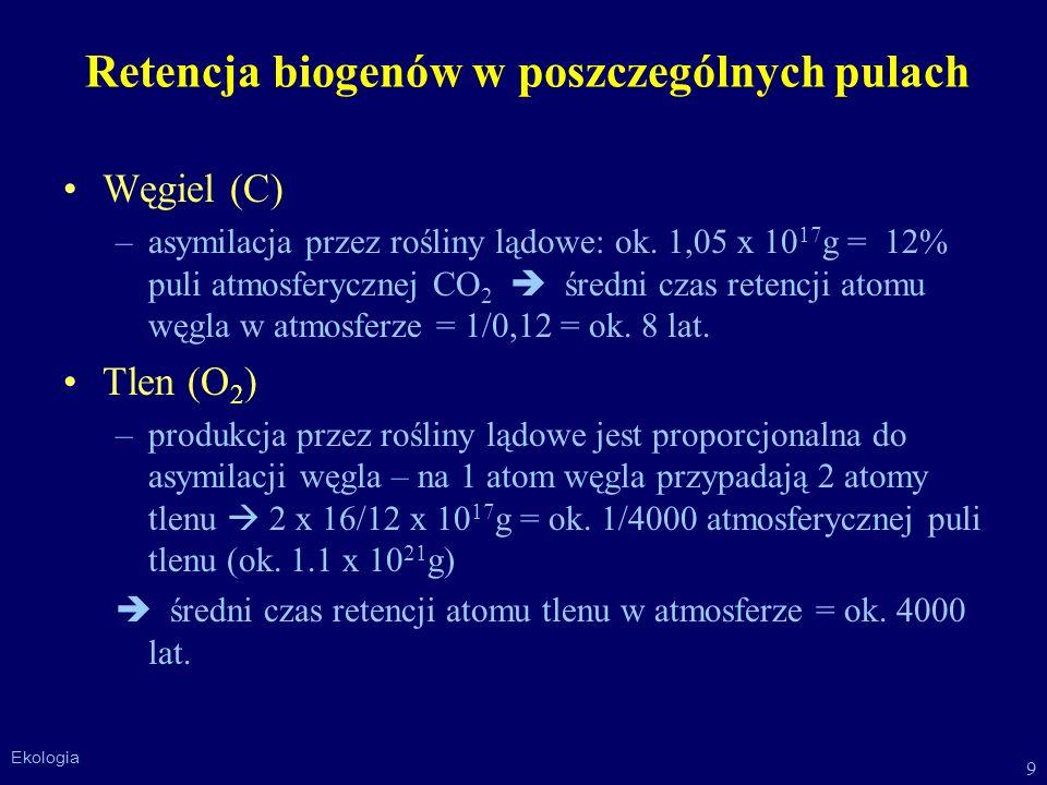 9 Ekologia Retencja biogenów w poszczególnych pulach Węgiel (C) –asymilacja przez rośliny lądowe: ok. 1,05 x 10 17 g = 12% puli atmosferycznej CO 2 śr