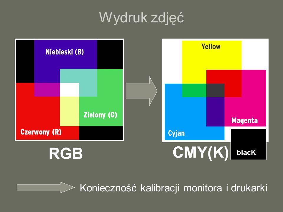 Wydruk zdjęć RGB CMY Konieczność kalibracji monitora i drukarki blacK CMY(K)