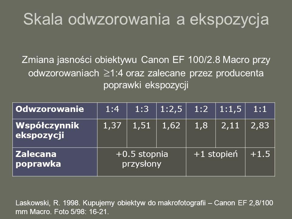 Skala odwzorowania a ekspozycja Zmiana jasności obiektywu Canon EF 100/2.8 Macro przy odwzorowaniach 1:4 oraz zalecane przez producenta poprawki ekspo