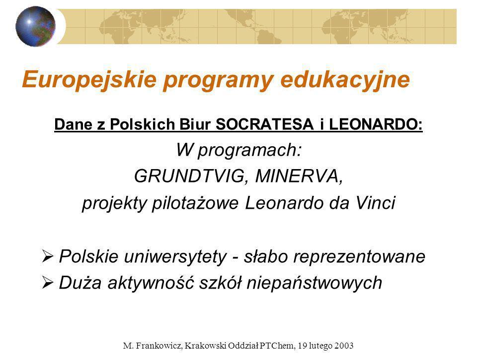 M. Frankowicz, Krakowski Oddział PTChem, 19 lutego 2003 Europejskie programy edukacyjne Dane z Polskich Biur SOCRATESA i LEONARDO: W programach: GRUND