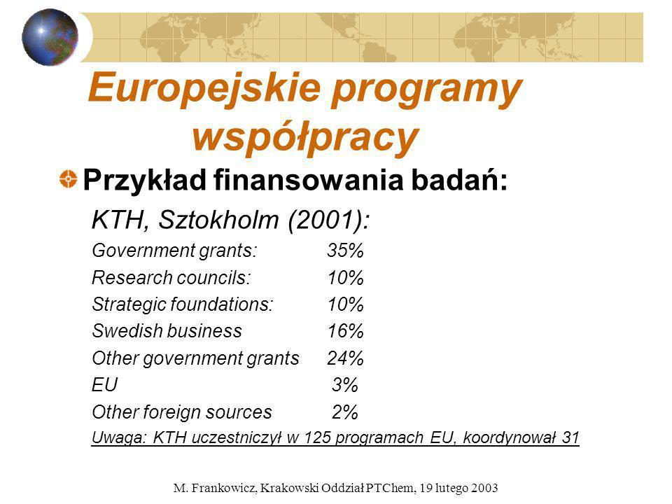M. Frankowicz, Krakowski Oddział PTChem, 19 lutego 2003 Europejskie programy współpracy Przykład finansowania badań: KTH, Sztokholm (2001): Government