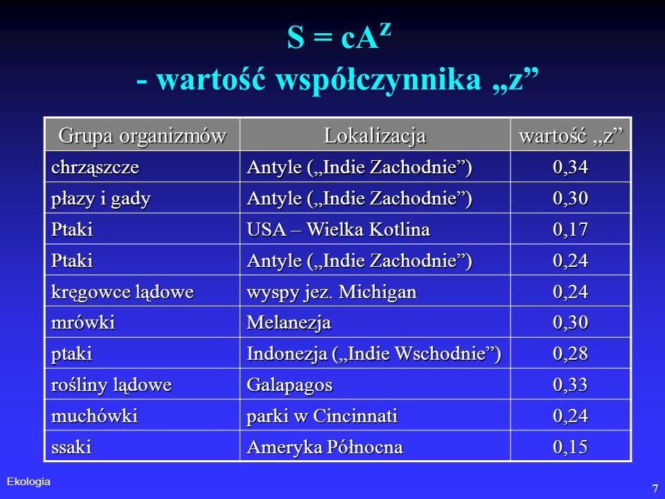 Ekologia 7 S = cA z - wartość współczynnika z Grupa organizmów Lokalizacja wartość z chrząszcze Antyle (Indie Zachodnie) 0,34 płazy i gady Antyle (Ind