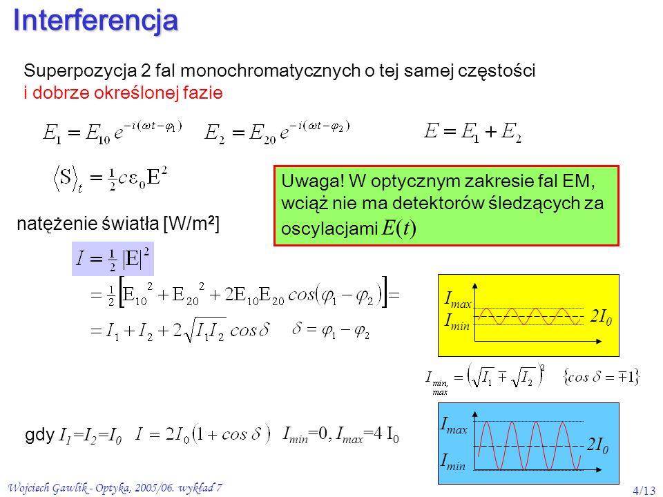 Wojciech Gawlik - Optyka, 2005/06. wykład 7 4/13Interferencja Superpozycja 2 fal monochromatycznych o tej samej częstości i dobrze określonej fazie na