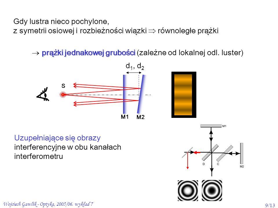 Wojciech Gawlik - Optyka, 2005/06. wykład 7 9/13 Gdy lustra nieco pochylone, z symetrii osiowej i rozbieżności wiązki równoległe prążki d 1, d 2 S M1
