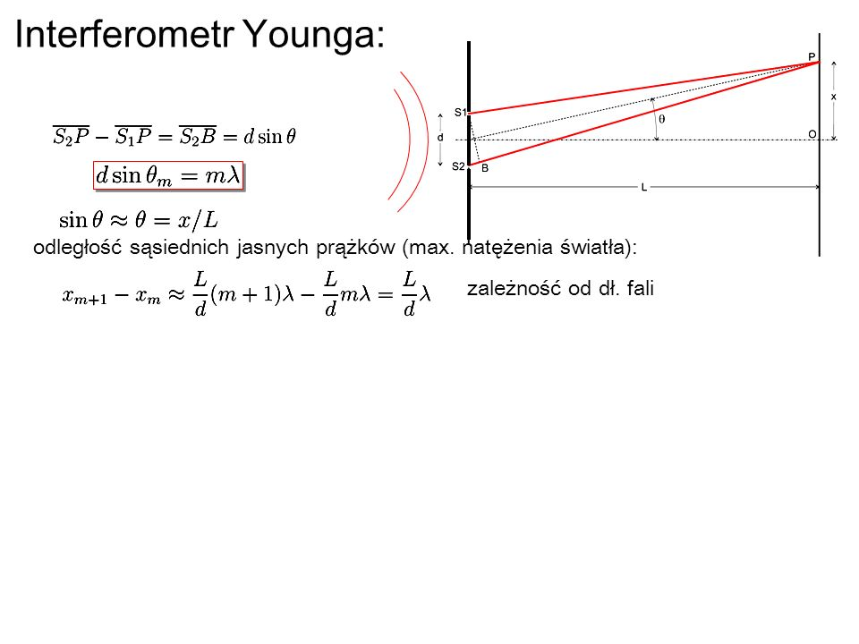 Wojciech Gawlik - Optyka, 2007/08. wykład 7 10/17 Interferometr Younga: zależność od dł. fali Inne przykłady: bipryzmat Fresnela, zwierciadło Lloyda o