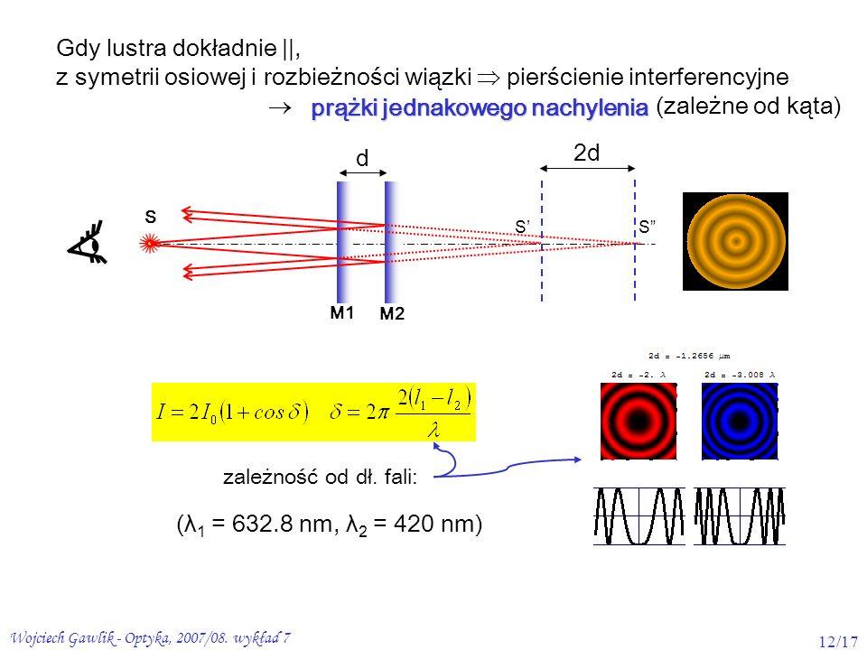 Wojciech Gawlik - Optyka, 2007/08. wykład 7 12/17 zależność od dł. fali: Gdy lustra dokładnie ||, z symetrii osiowej i rozbieżności wiązki pierścienie